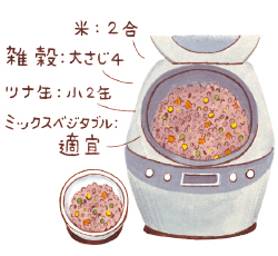 炊飯器まかせの炊き込みごはん