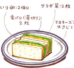 冷凍いり卵で卵サンド