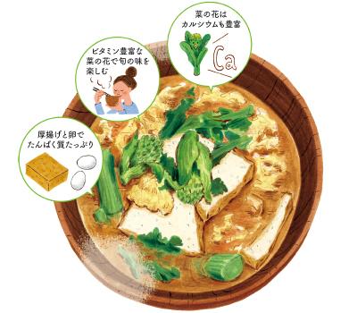 ごはんと一緒に 菜の花と厚揚げの味噌汁