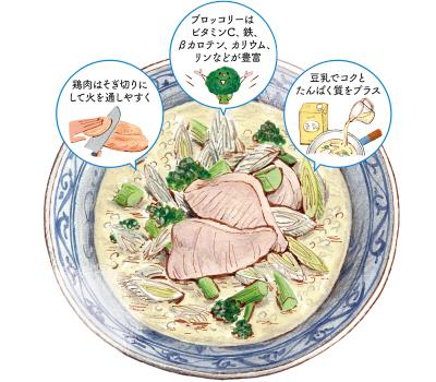 一杯で栄養満点 鶏肉と豆乳のごはんスープ