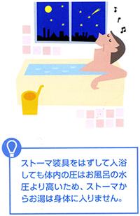 ストーマ装具を外して入浴しても体内の圧はお風呂の水圧より高いため、ストーマからお湯は身体に入りません。