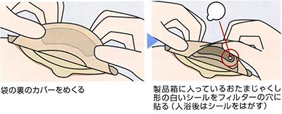 袋の裏のカバーをめくる。製品箱に入っているおたまじゃくし形の白いシールをフィルターの穴に貼る(入浴後はシールをはがす)。